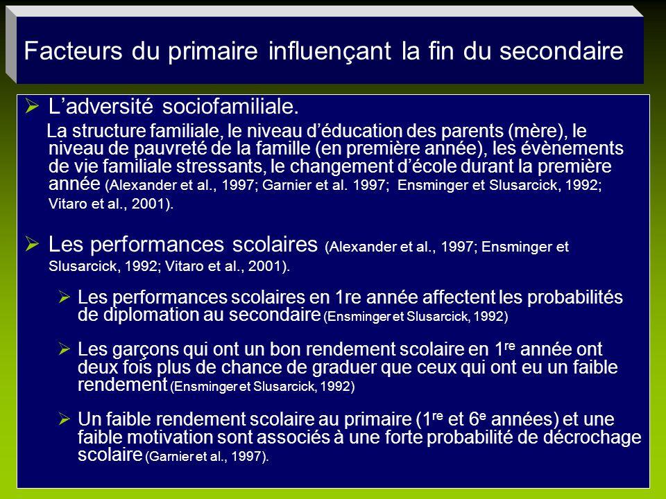 Ladversité sociofamiliale. La structure familiale, le niveau déducation des parents (mère), le niveau de pauvreté de la famille (en première année), l
