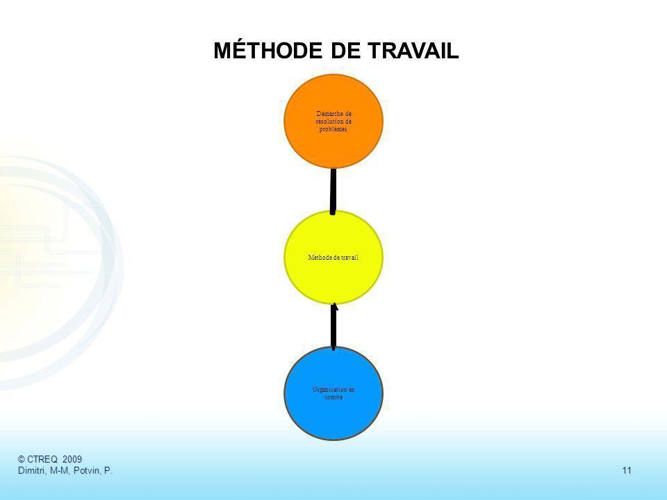 © CTREQ 2009 Dimitri, M-M, Potvin, P.11 MÉTHODE DE TRAVAIL