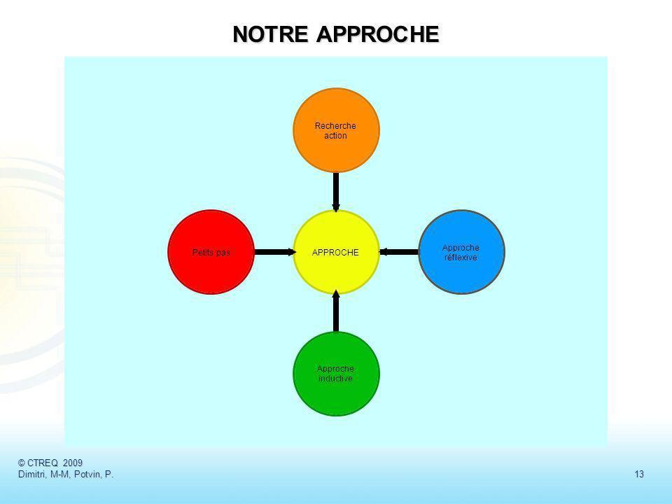 © CTREQ 2009 Dimitri, M-M, Potvin, P.13 APPROCHE Recherche action Approche réflexive Approche inductive Petits pas NOTRE APPROCHE
