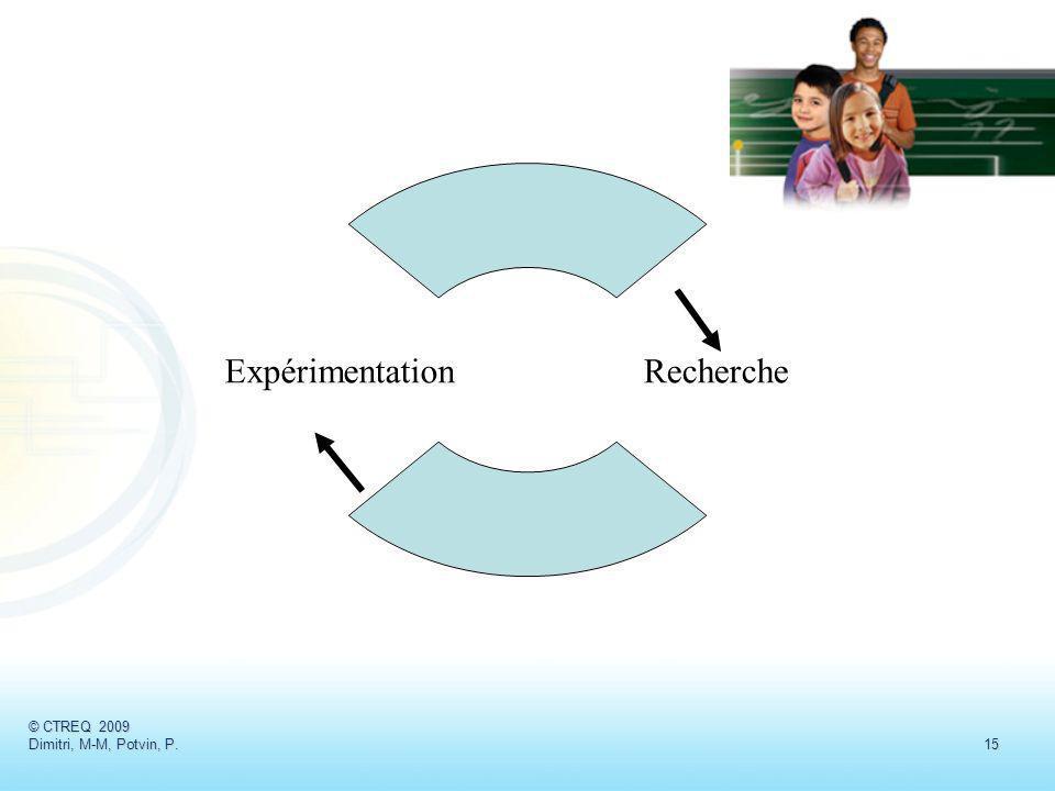RechercheExpérimentation © CTREQ 2009 Dimitri, M-M, Potvin, P.15