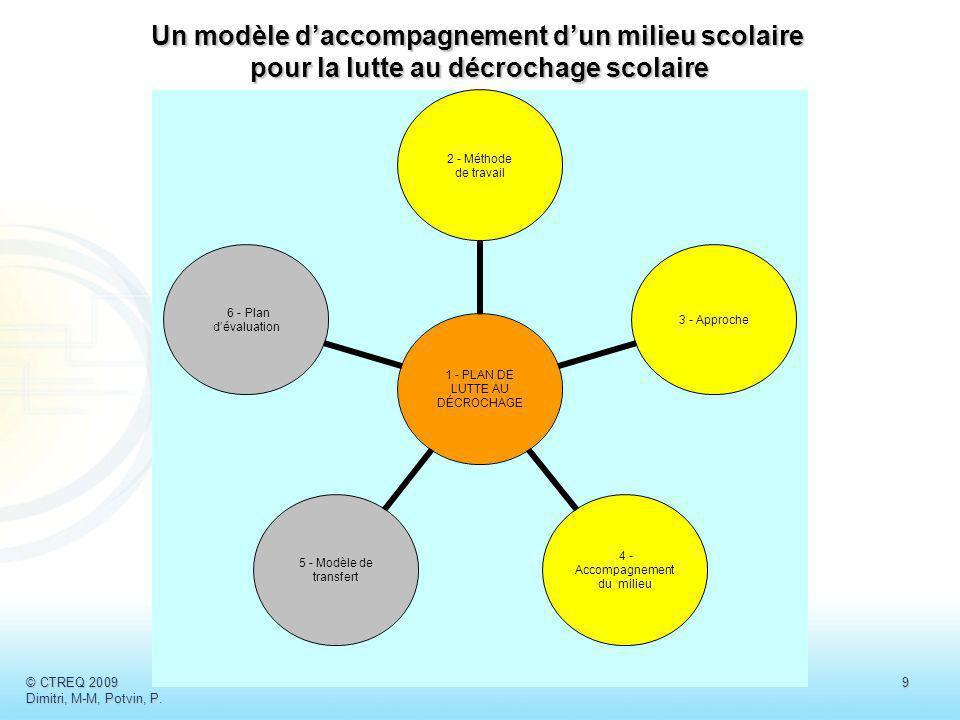 © CTREQ 20099 Dimitri, M-M, Potvin, P. 1 - PLAN DE LUTTE AU DÉCROCHAGE 2 - Méthode de travail 3 - Approche 4 - Accompagnement du milieu 5 - Modèle de