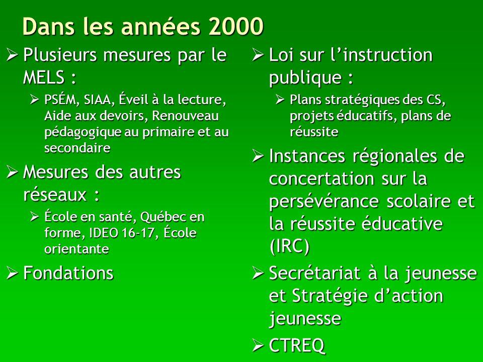 Dans les années 2000 Plusieurs mesures par le MELS : Plusieurs mesures par le MELS : PSÉM, SIAA, Éveil à la lecture, Aide aux devoirs, Renouveau pédag