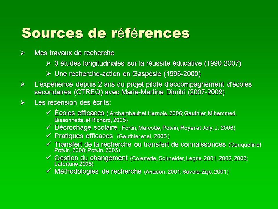 Sources de r é f é rences Mes travaux de recherche Mes travaux de recherche 3 études longitudinales sur la réussite éducative (1990-2007) 3 études lon