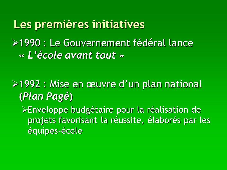 Les premières initiatives 1990 : Le Gouvernement fédéral lance « Lécole avant tout » 1990 : Le Gouvernement fédéral lance « Lécole avant tout » 1992 :