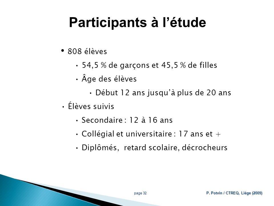 Trois-Rivières Participants à létude 808 élèves 54,5 % de garçons et 45,5 % de filles Âge des élèves Début 12 ans jusquà plus de 20 ans Élèves suivis Secondaire : 12 à 16 ans Collégial et universitaire : 17 ans et + Diplômés, retard scolaire, décrocheurs page 32 P.