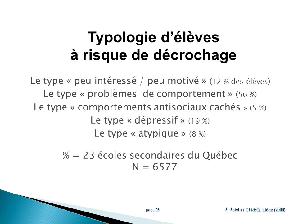 Le type « peu intéressé / peu motivé » (12 % des élèves) Le type « problèmes de comportement » (56 %) Le type « comportements antisociaux cachés » (5 %) Le type « dépressif » (19 %) Le type « atypique » (8 %) % = 23 écoles secondaires du Québec N = 6577 Typologie délèves à risque de décrochage page 36 P.