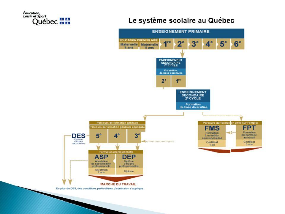 Le système scolaire au Québec (suite) Source : http://www.mels.gouv.qc.ca/scolaire/educqc/systemeScolairehttp://www.mels.gouv.qc.ca/scolaire/educqc/systemeScolaire