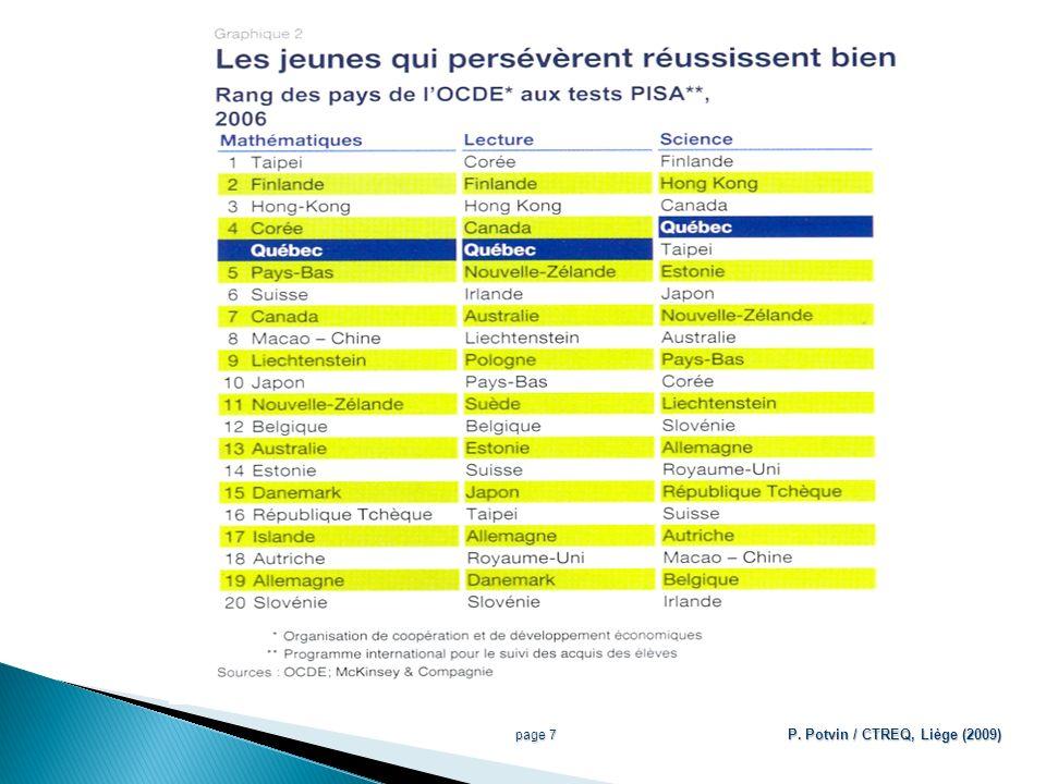 page 48 P. Potvin / CTREQ, Liège (2009)