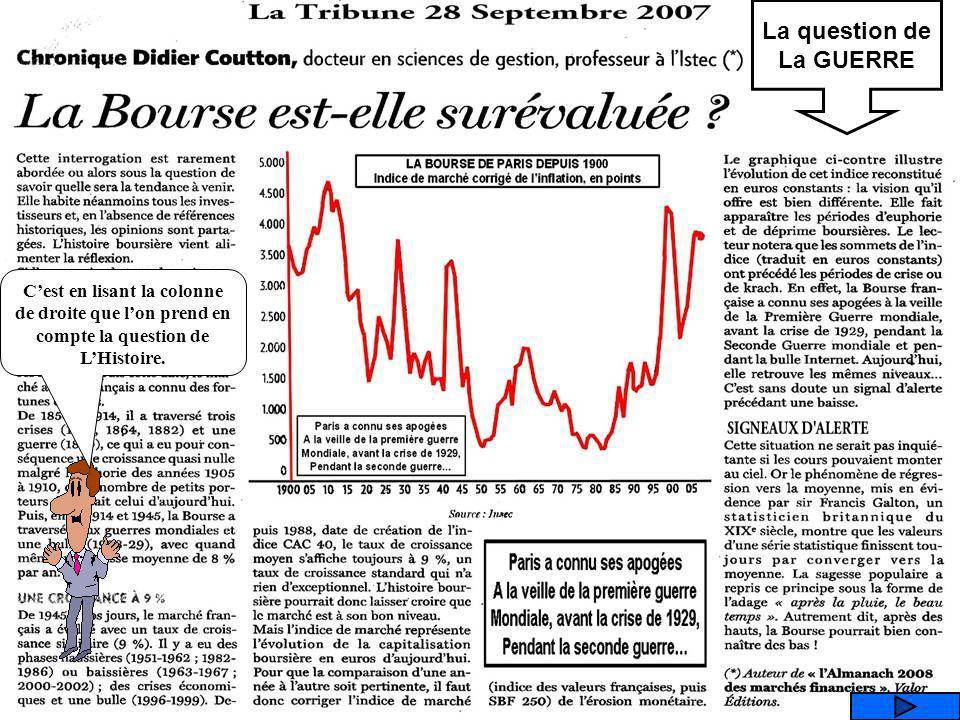 Que représente ce graphique ? EVOLUTION DE LA BOURSE DE PARIS LA DETTE DE LETAT LA DETTE DES MENAGES LES ECHANGES INTERNATIONAUX EXPRIME EN DOLLARS LE