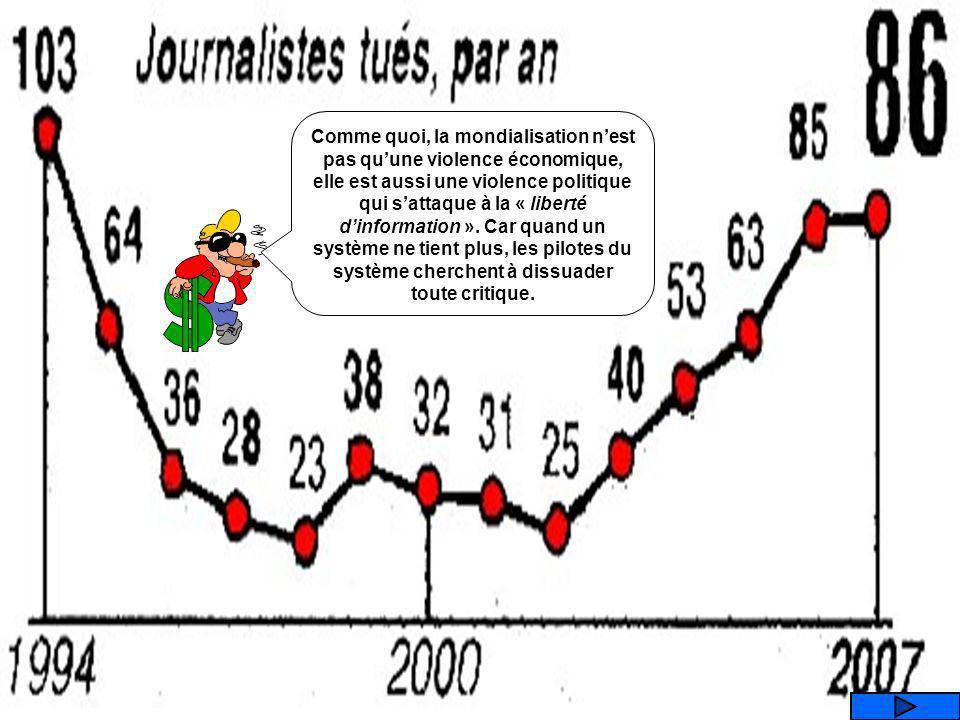 Que représente ce graphique ? LE NOMBRE DE JOURNALISTES TUES LES COURS DU DIAMANT LES COURS DU PLATINE LES COURS DU ZINC