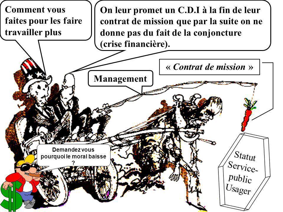 « Contrat de mission » Comment vous faites pour les faire travailler plus On leur promet un C.D.I à la fin de leur contrat de mission que par la suite on ne donne pas du fait de la conjoncture (crise financière).