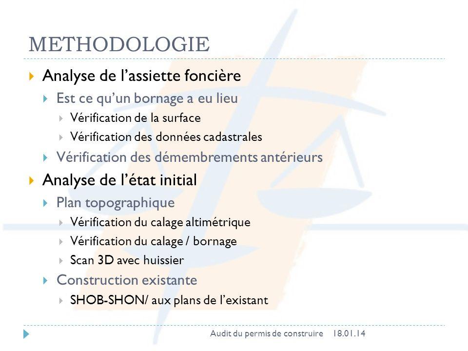METHODOLOGIE Analyse de la procédure de dépôt et daffichage Affichage Quelles ont les obligations d affichage en mairie .