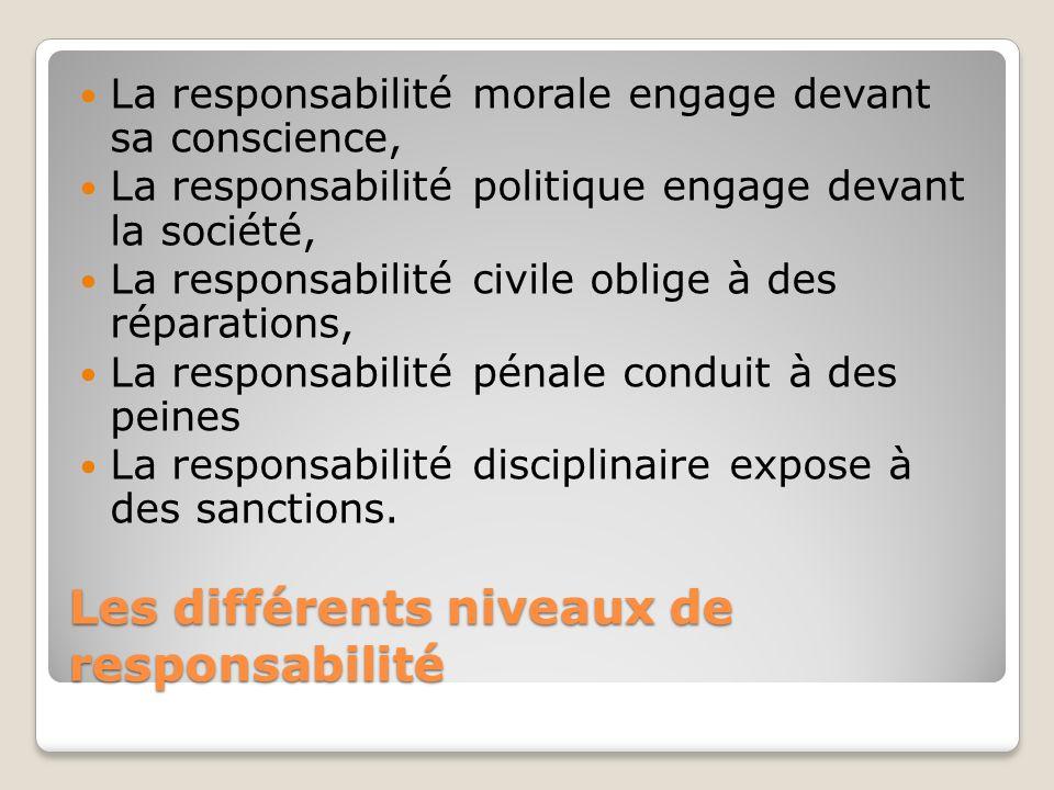 Les différents niveaux de responsabilité La responsabilité morale engage devant sa conscience, La responsabilité politique engage devant la société, L