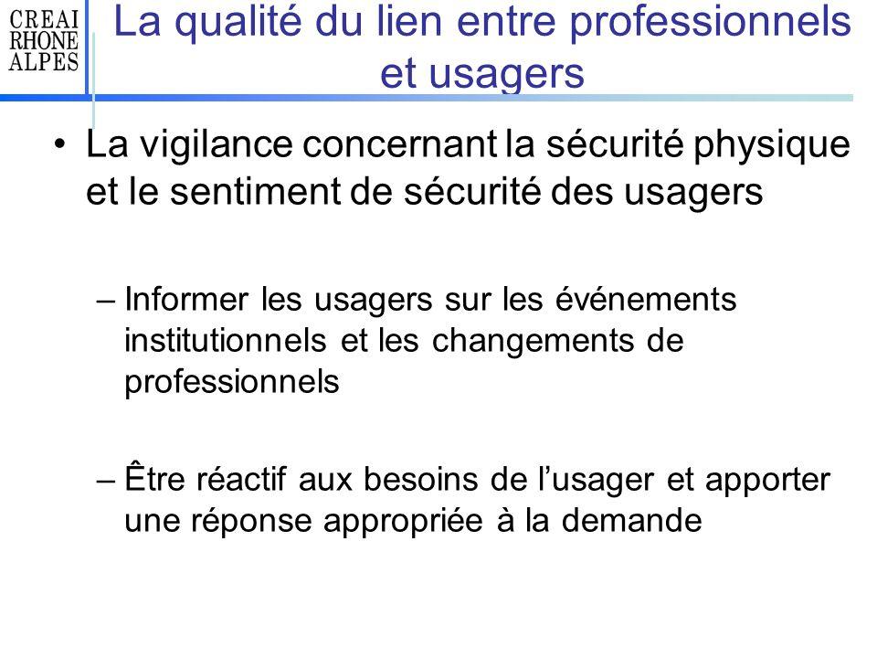 La qualité du lien entre professionnels et usagers La vigilance concernant la sécurité physique et le sentiment de sécurité des usagers –Informer les