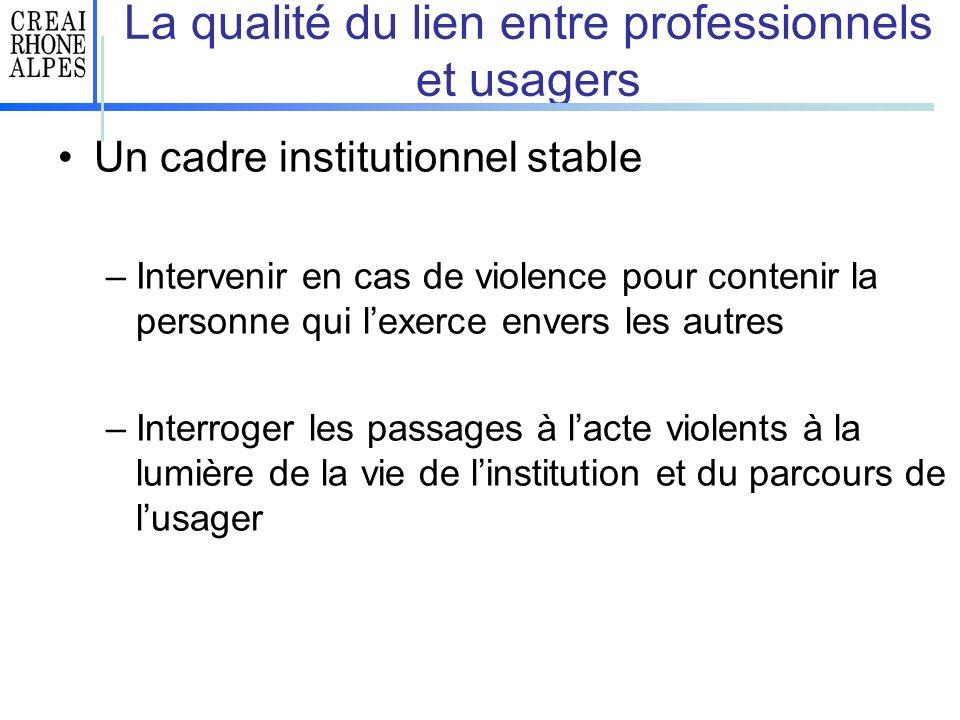 La qualité du lien entre professionnels et usagers Un cadre institutionnel stable –Intervenir en cas de violence pour contenir la personne qui lexerce