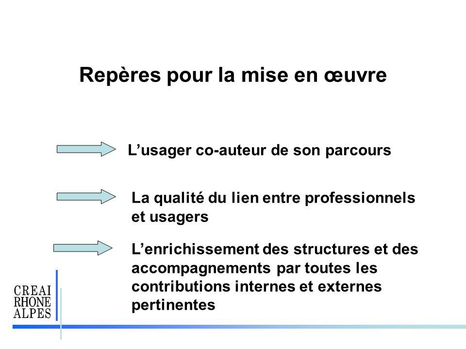 Repères pour la mise en œuvre Lusager co-auteur de son parcours La qualité du lien entre professionnels et usagers Lenrichissement des structures et d