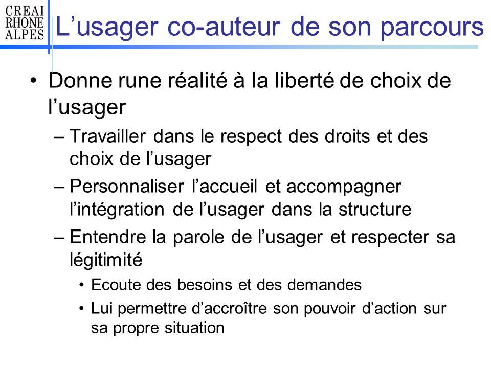 Lusager co-auteur de son parcours Donne rune réalité à la liberté de choix de lusager –Travailler dans le respect des droits et des choix de lusager –