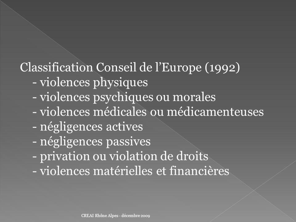 Classification Conseil de lEurope (1992) - violences physiques - violences psychiques ou morales - violences médicales ou médicamenteuses - négligence