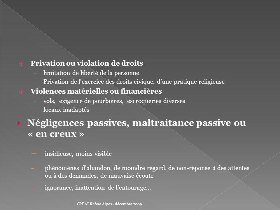 Professionnels Usagers Maltraitance Usagers Professionnels Violences CREAI Rhône Alpes - décembre 2009