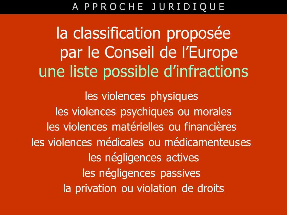 la classification proposée par le Conseil de lEurope une liste possible dinfractions les violences physiques les violences psychiques ou morales les v
