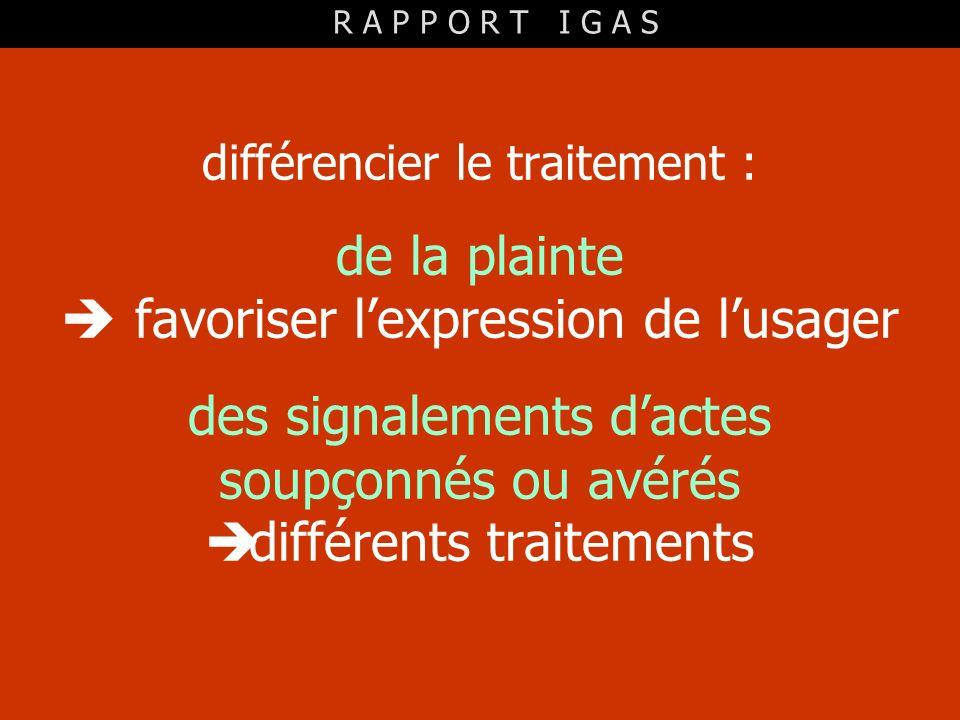 différencier le traitement : de la plainte favoriser lexpression de lusager des signalements dactes soupçonnés ou avérés différents traitements R A P