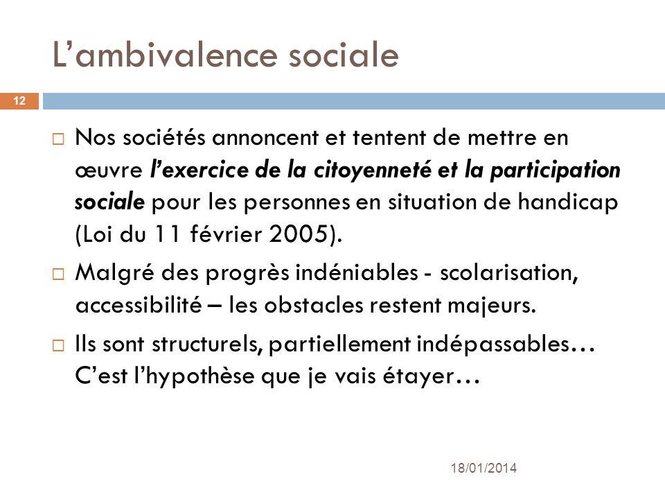 Lambivalence sociale Nos sociétés annoncent et tentent de mettre en œuvre lexercice de la citoyenneté et la participation sociale pour les personnes e