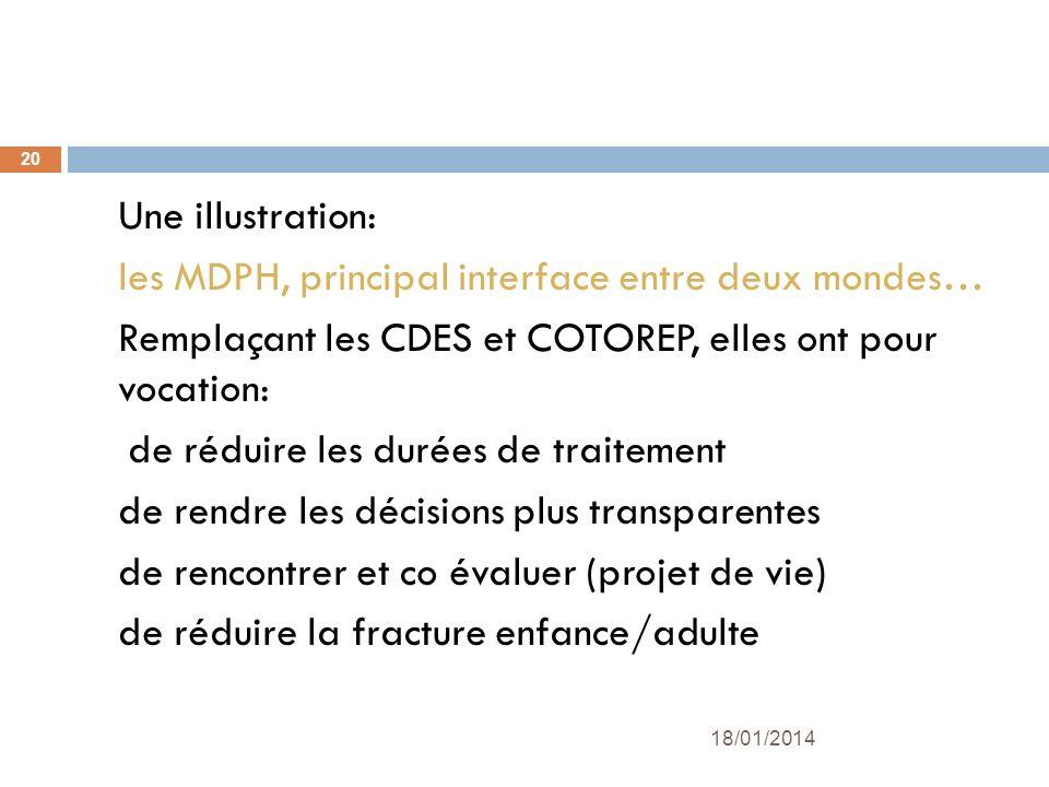 Une illustration: les MDPH, principal interface entre deux mondes… Remplaçant les CDES et COTOREP, elles ont pour vocation: de réduire les durées de t