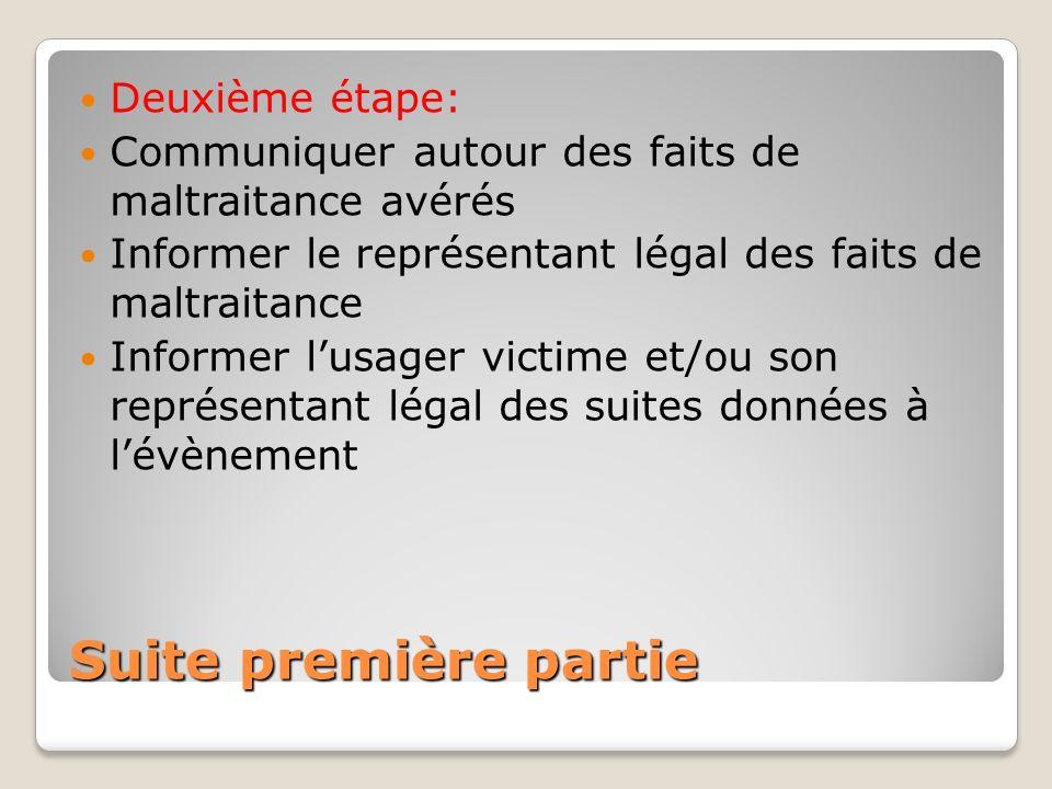 Suite première partie Deuxième étape: Communiquer autour des faits de maltraitance avérés Informer le représentant légal des faits de maltraitance Informer lusager victime et/ou son représentant légal des suites données à lévènement