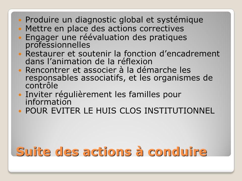 Suite des actions à conduire Produire un diagnostic global et systémique Mettre en place des actions correctives Engager une réévaluation des pratique