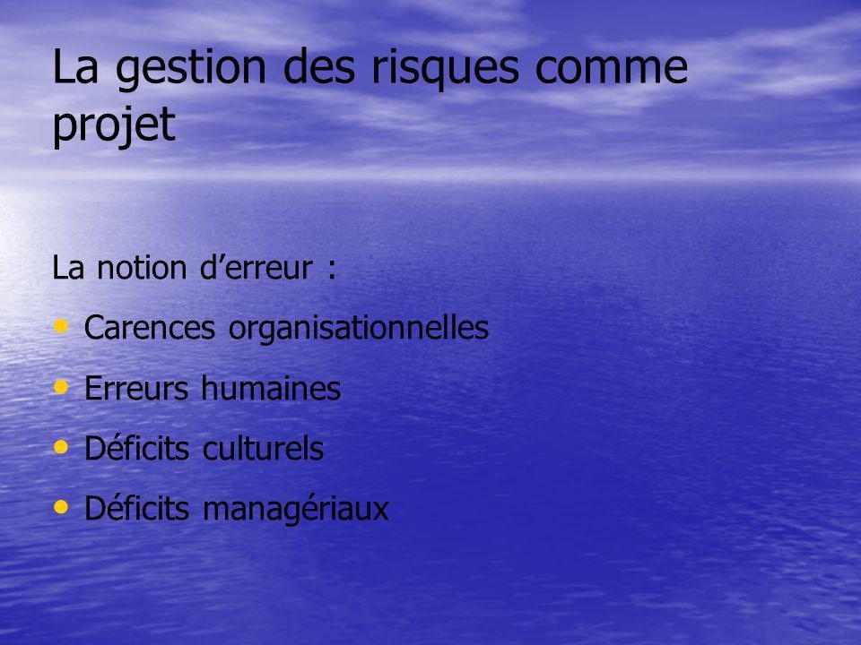 La gestion des risques comme projet La notion derreur : Carences organisationnelles Erreurs humaines Déficits culturels Déficits managériaux