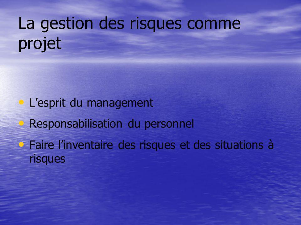 La gestion des risques comme projet Lesprit du management Responsabilisation du personnel Faire linventaire des risques et des situations à risques
