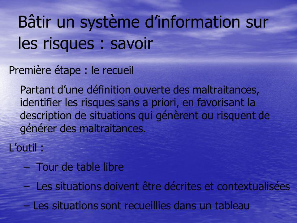 Bâtir un système dinformation sur les risques : savoir Première étape : le recueil Partant dune définition ouverte des maltraitances, identifier les r