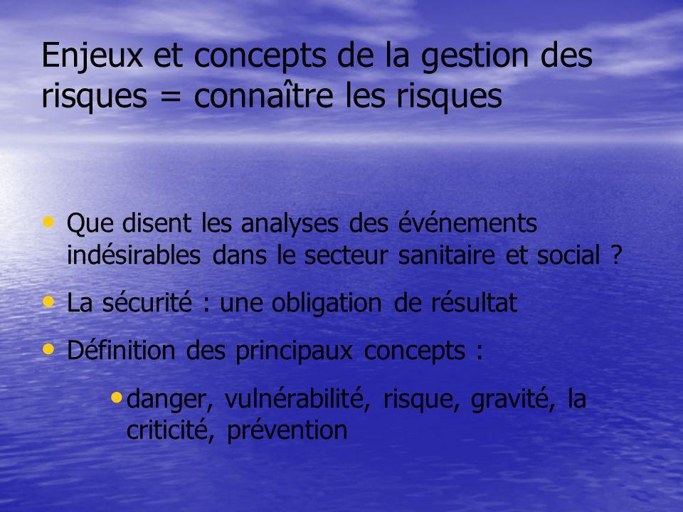Enjeux et concepts de la gestion des risques = connaître les risques Que disent les analyses des événements indésirables dans le secteur sanitaire et