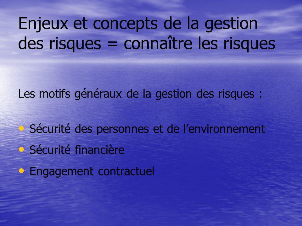 Enjeux et concepts de la gestion des risques = connaître les risques Les motifs généraux de la gestion des risques : Sécurité des personnes et de lenv