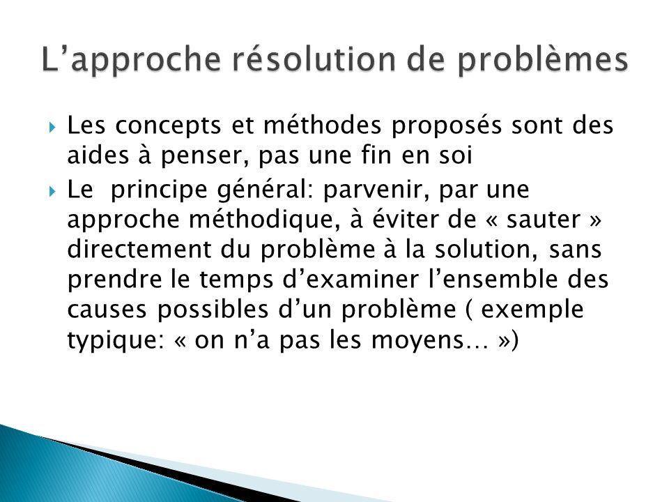 Les concepts et méthodes proposés sont des aides à penser, pas une fin en soi Le principe général: parvenir, par une approche méthodique, à éviter de « sauter » directement du problème à la solution, sans prendre le temps dexaminer lensemble des causes possibles dun problème ( exemple typique: « on na pas les moyens… »)