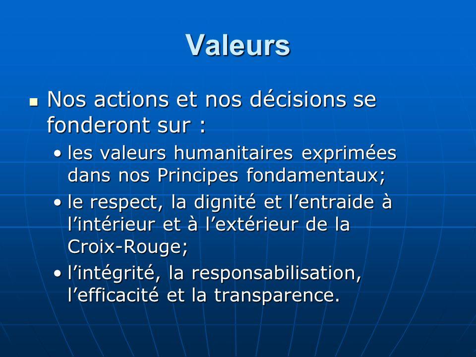 Valeurs Nos actions et nos décisions se fonderont sur : Nos actions et nos décisions se fonderont sur : les valeurs humanitaires exprimées dans nos Pr