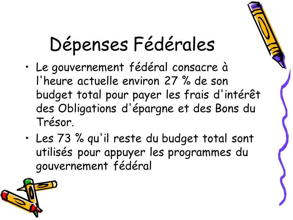 Dépenses Fédérales Le gouvernement fédéral consacre à l heure actuelle environ 27 % de son budget total pour payer les frais d intérêt des Obligations d épargne et des Bons du Trésor.