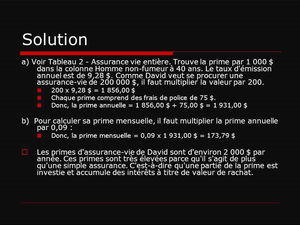 Solution a) Voir Tableau 2 - Assurance vie entière. Trouve la prime par 1 000 $ dans la colonne Homme non-fumeur à 40 ans. Le taux d'émission annuel e