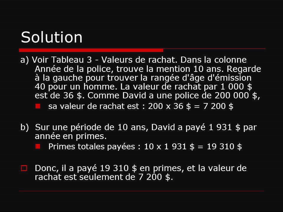 Solution a) Voir Tableau 3 - Valeurs de rachat. Dans la colonne Année de la police, trouve la mention 10 ans. Regarde à la gauche pour trouver la rang