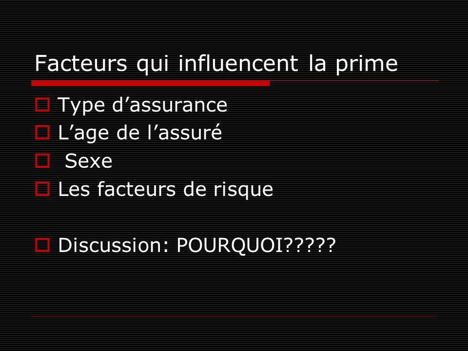 Facteurs qui influencent la prime Type dassurance Lage de lassuré Sexe Les facteurs de risque Discussion: POURQUOI?????