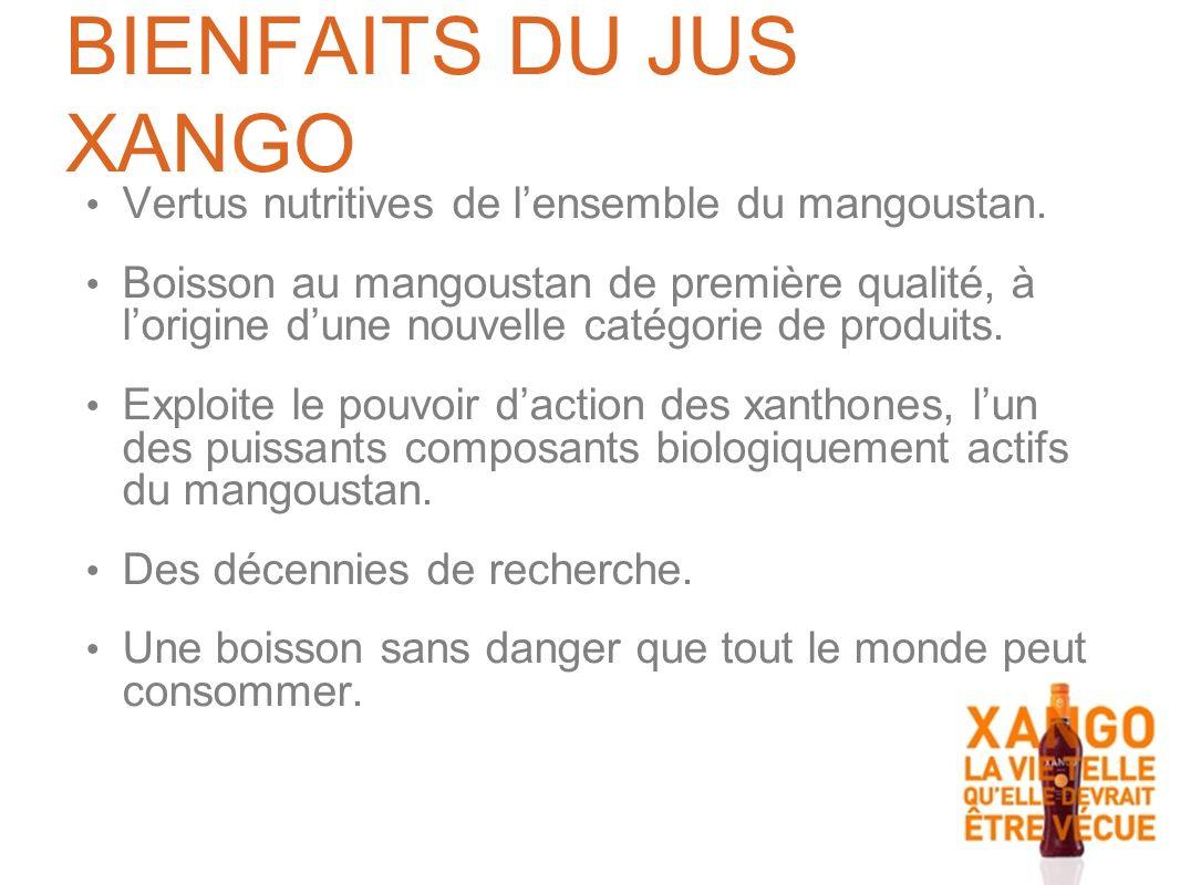 BIENFAITS DU JUS XANGO Vertus nutritives de lensemble du mangoustan.