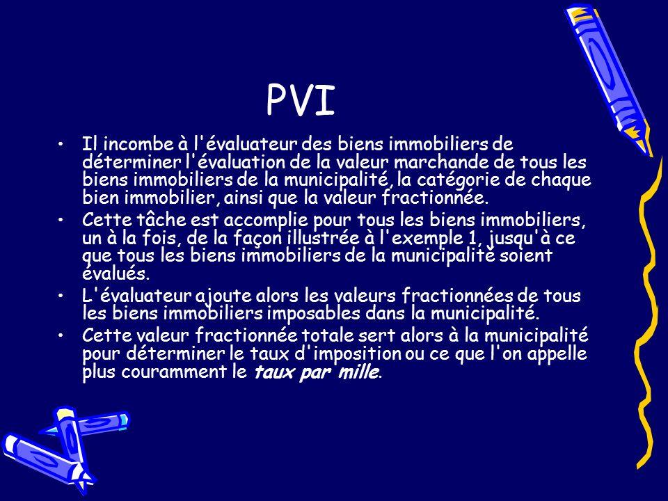 PVI Il incombe à l évaluateur des biens immobiliers de déterminer l évaluation de la valeur marchande de tous les biens immobiliers de la municipalité, la catégorie de chaque bien immobilier, ainsi que la valeur fractionnée.