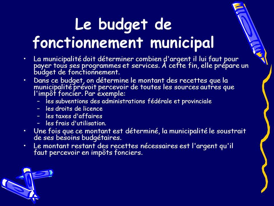 Le budget de fonctionnement municipal La municipalité doit déterminer combien d argent il lui faut pour payer tous ses programmes et services.