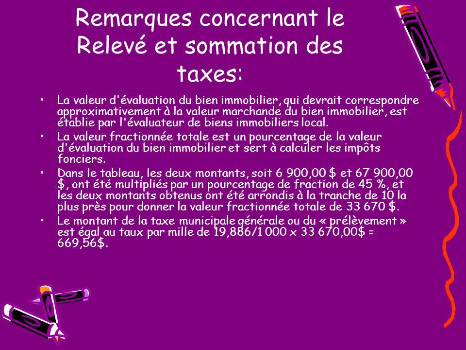 Remarques concernant le Relevé et sommation des taxes: La valeur d'évaluation du bien immobilier, qui devrait correspondre approximativement à la vale