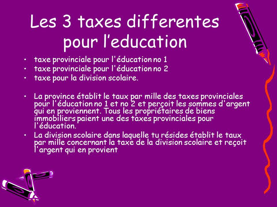 Les 3 taxes differentes pour leducation taxe provinciale pour l'éducation no 1 taxe provinciale pour l'éducation no 2 taxe pour la division scolaire.