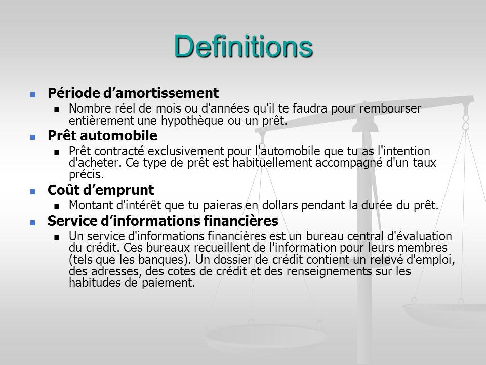 Definitions Période damortissement Nombre réel de mois ou d années qu il te faudra pour rembourser entièrement une hypothèque ou un prêt.