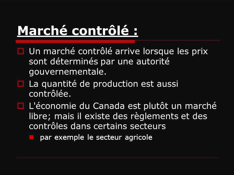 Marché contrôlé : Un marché contrôlé arrive lorsque les prix sont déterminés par une autorité gouvernementale.