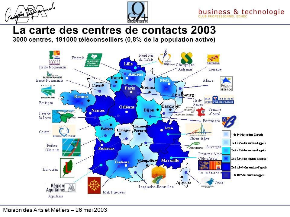 Maison des Arts et Métiers – 26 mai 2003 La carte des centres de contacts 2003 3000 centres, 191000 téléconseillers (0,8% de la population active)