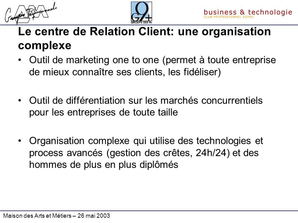 Maison des Arts et Métiers – 26 mai 2003 Le centre de Relation Client: une organisation complexe Outil de marketing one to one (permet à toute entrepr