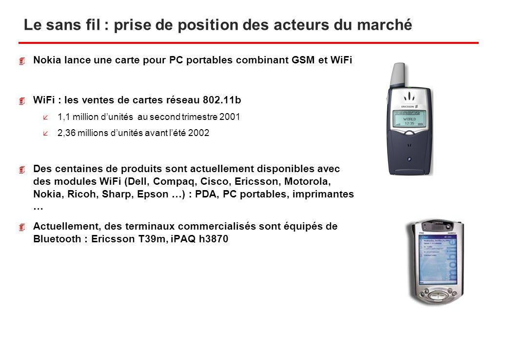 Le sans fil : prise de position des acteurs du marché 4 Nokia lance une carte pour PC portables combinant GSM et WiFi 4 WiFi : les ventes de cartes ré